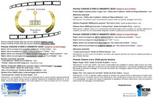 #PiFF2020 I VINCITORI - banner